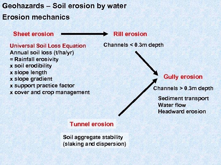 Geohazards – Soil erosion by water Erosion mechanics Sheet erosion Rill erosion Universal Soil