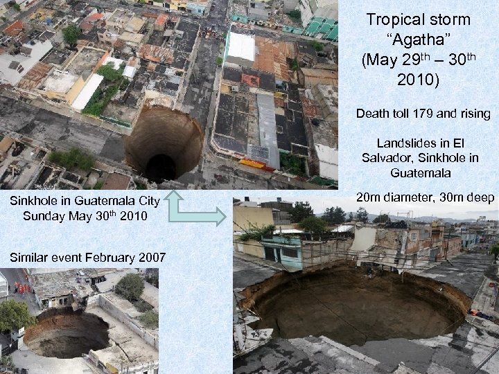 """Tropical storm """"Agatha"""" (May 29 th – 30 th 2010) Death toll 179 and"""