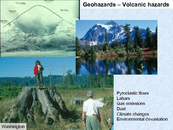 Geohazards – Volcanic hazards Pyroclastic flows Lahars Gas emissions Dust Climate changes Environmental devastation