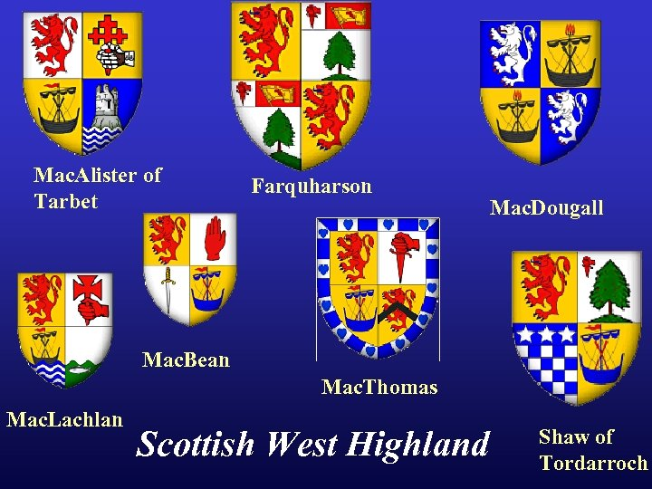 Mac. Alister of Tarbet Farquharson Mac. Dougall Mac. Bean Mac. Thomas Mac. Lachlan Scottish