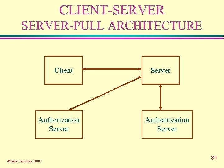CLIENT-SERVER-PULL ARCHITECTURE Client Authorization Server © Ravi Sandhu 2000 Server Authentication Server 31