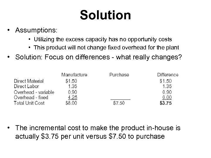 Solution • Assumptions: • Utilizing the excess capacity has no opportunity costs • This