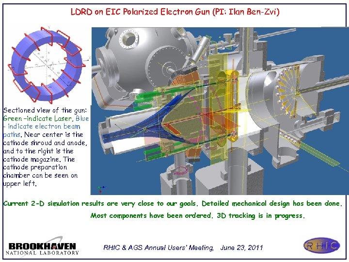 LDRD on EIC Polarized Electron Gun (PI: Ilan Ben-Zvi) Sectioned view of the gun: