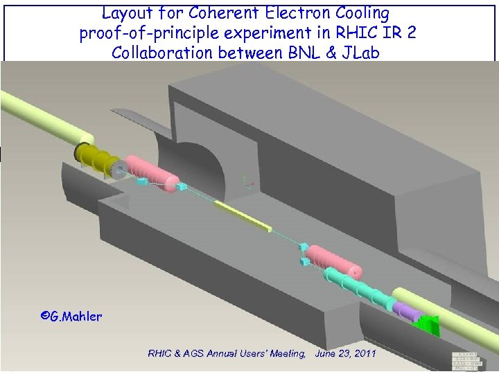 Layout for Coherent Electron Cooling proof-of-principle experiment in RHIC IR 2 Collaboration between BNL