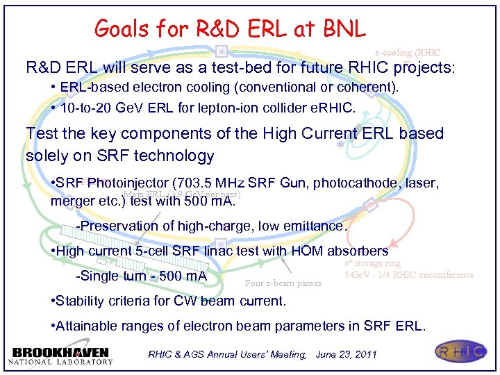 Goals for R&D ERL at BNL e-cooling (RHIC II) R&D ERL will serve as