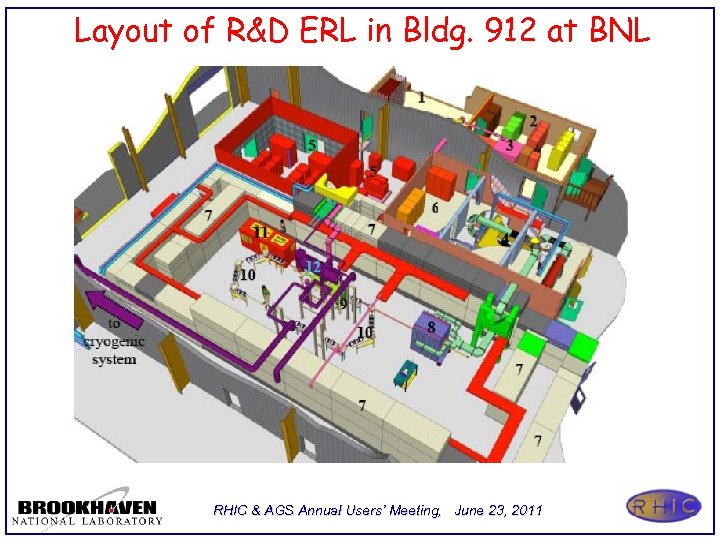 Layout of R&D ERL in Bldg. 912 at BNL RHIC & AGS Annual Users'