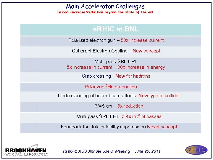 Main Accelerator Challenges In red –increase/reduction beyond the state of the art e. RHIC