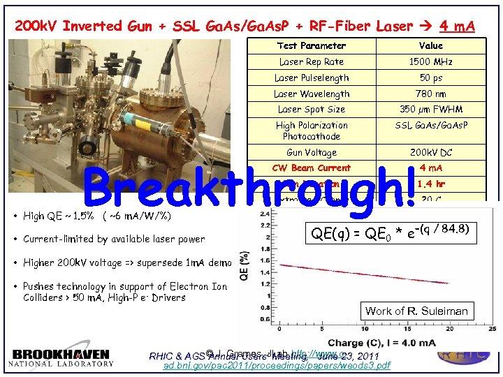 200 k. V Inverted Gun + SSL Ga. As/Ga. As. P + RF-Fiber Laser