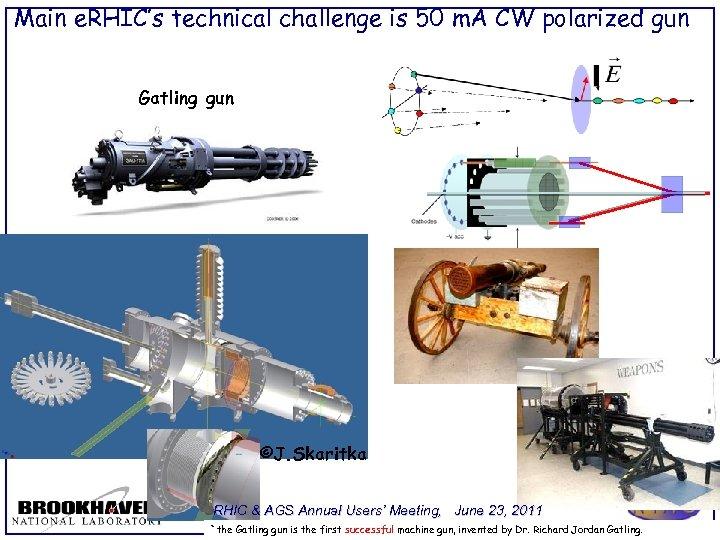 Main e. RHIC's technical challenge is 50 m. A CW polarized gun Gatling gun