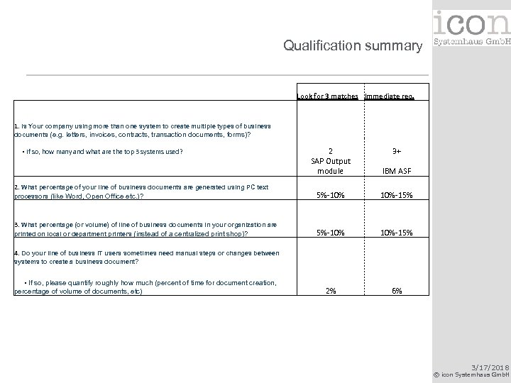Qualification summary Look for 3 matches Immediate req. 1. Is Your company using more