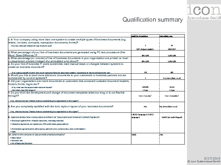 Qualification summary Look for 3 matches 1. Is Your company using more than one