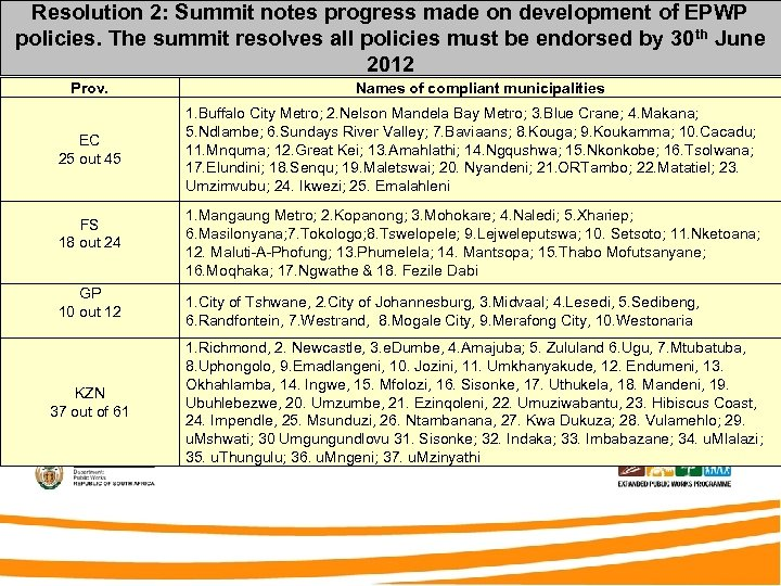 Resolution 2: Summit notes progress made on development of EPWP policies. The summit resolves