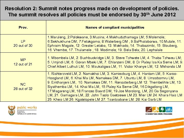 Resolution 2: Summit notes progress made on development of policies. The summit resolves all
