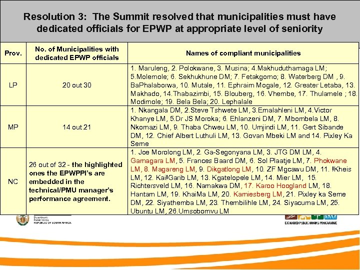 Resolution 3: The Summit resolved that municipalities must have dedicated officials for EPWP at