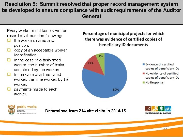 Resolution 5: Summit resolved that proper record management system be developed to ensure compliance
