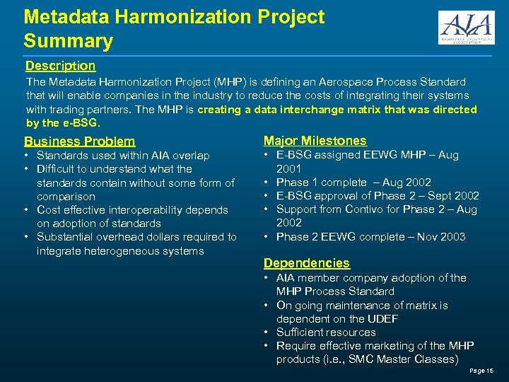 Metadata Harmonization Project Summary Description The Metadata Harmonization Project (MHP) is defining an Aerospace