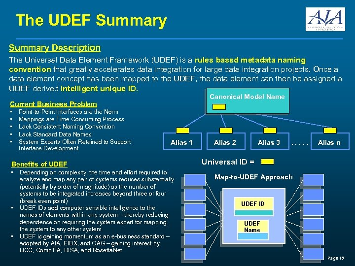 The UDEF Summary Description The Universal Data Element Framework (UDEF) is a rules based