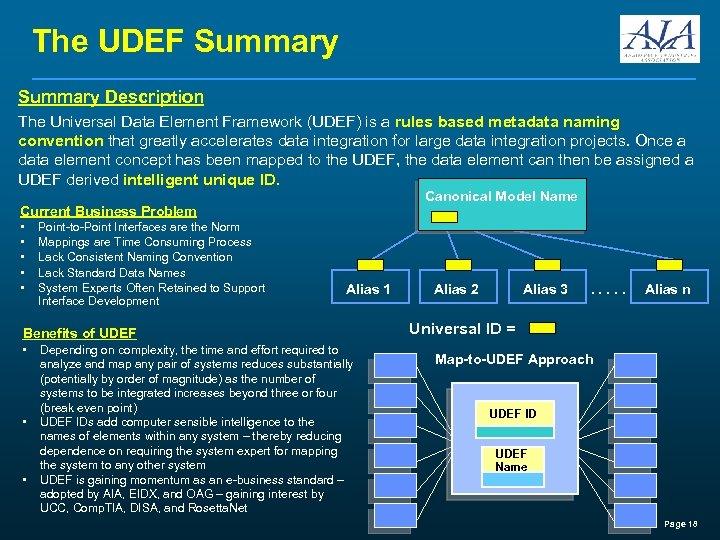 The UDEF Summary Description The Universal Data Element Framework (UDEF) is a rules based