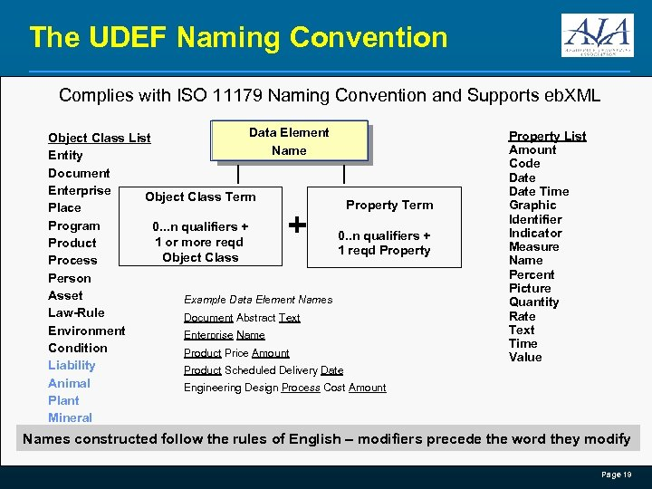 The UDEF Naming Convention Complies with ISO 11179 Naming Convention and Supports eb. XML