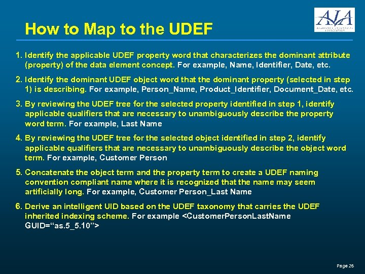 How to Map to the UDEF 1. Identify the applicable UDEF property word that