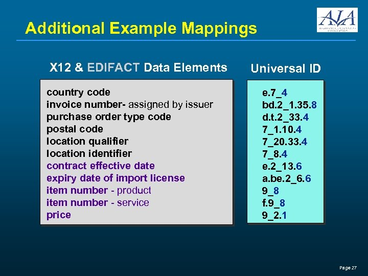 Additional Example Mappings X 12 & EDIFACT Data Elements country code invoice number- assigned