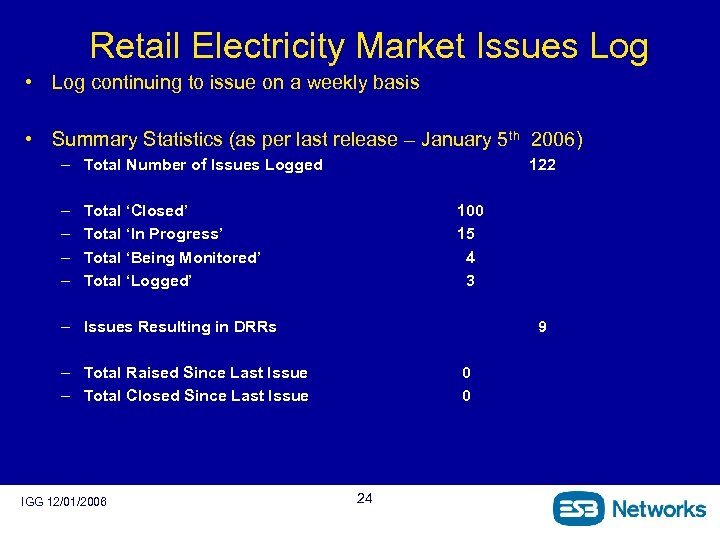 Retail Electricity Market Issues Log • Log continuing to issue on a weekly basis