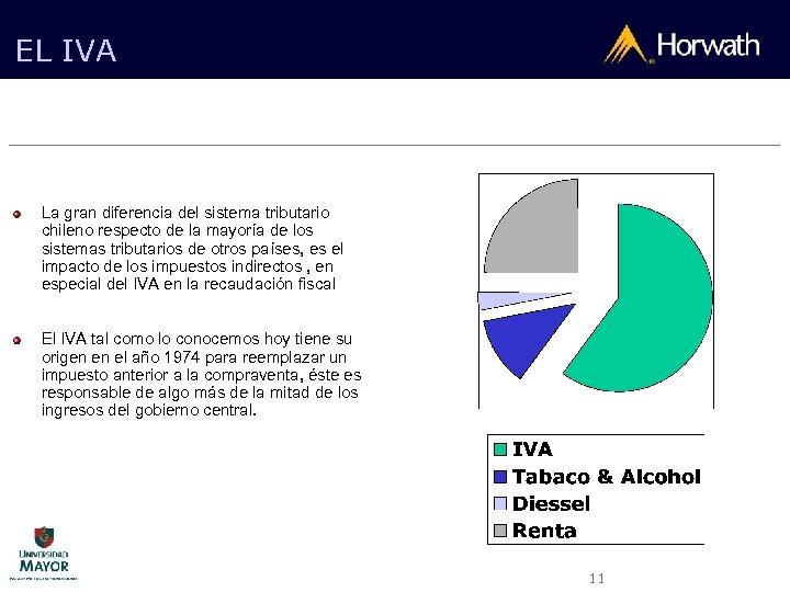 EL IVA La gran diferencia del sistema tributario chileno respecto de la mayoría de