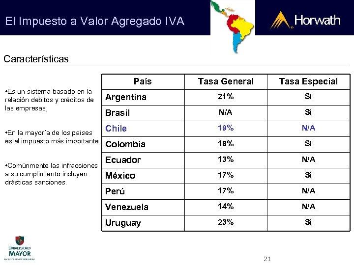 El Impuesto a Valor Agregado IVA Características País • Es un sistema basado en