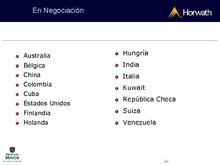En Negociación Australia Hungría Bélgica India China Italia Colombia Cuba Estados Unidos Kuwait República