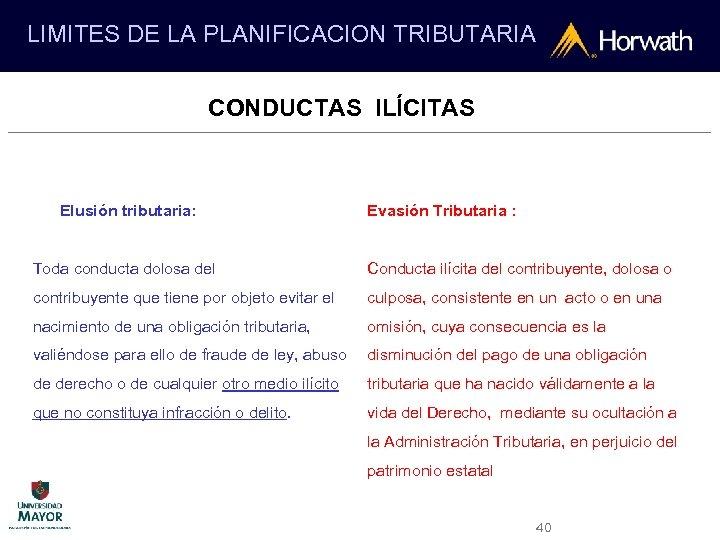LIMITES DE LA PLANIFICACION TRIBUTARIA CONDUCTAS ILÍCITAS Elusión tributaria: Evasión Tributaria : Toda conducta