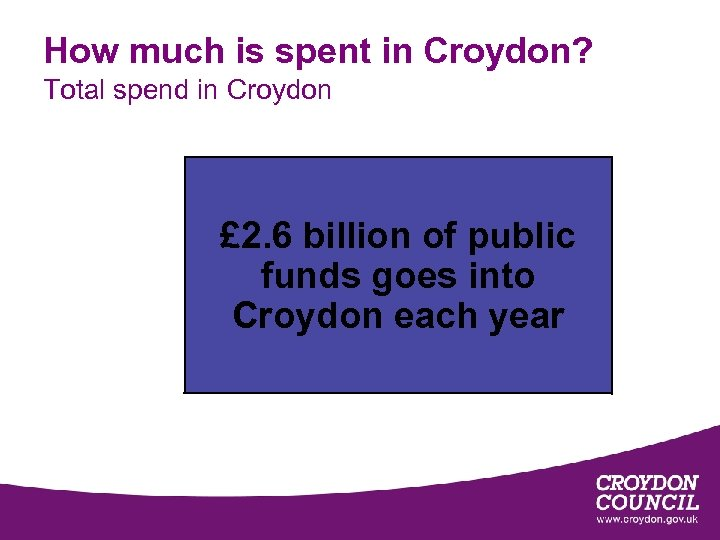 How much is spent in Croydon? Total spend in Croydon £ 2. 6 billion
