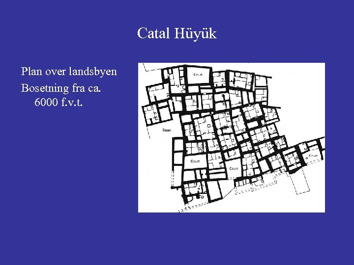 Catal Hüyük Plan over landsbyen Bosetning fra ca. 6000 f. v. t.