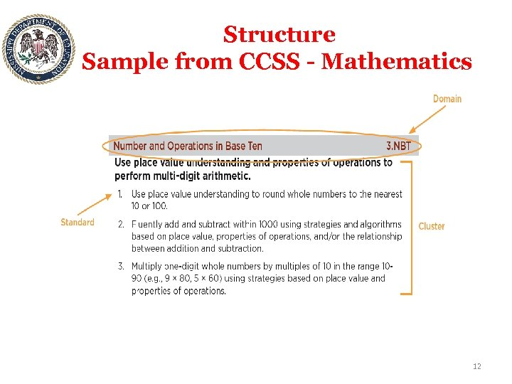Structure Sample from CCSS - Mathematics 12