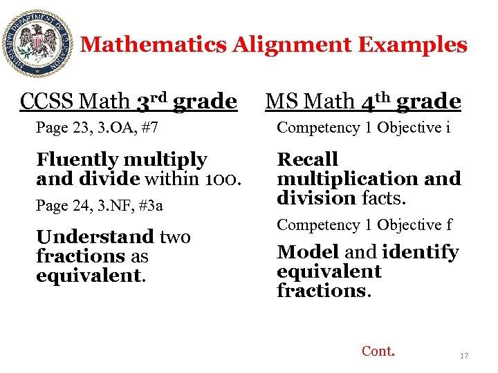 Mathematics Alignment Examples CCSS Math 3 rd grade MS Math 4 th grade Page