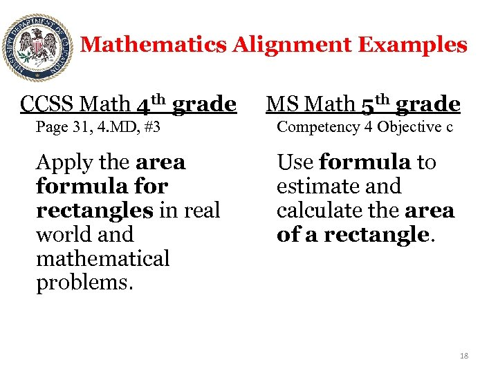 Mathematics Alignment Examples CCSS Math 4 th grade MS Math 5 th grade Page