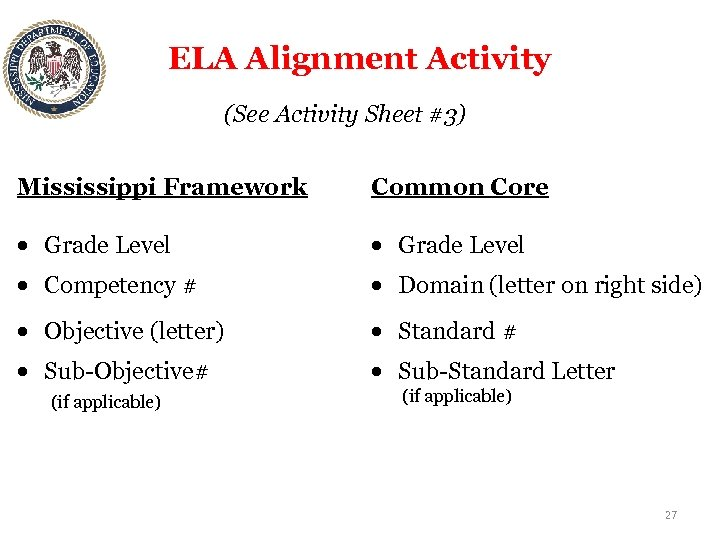 ELA Alignment Activity (See Activity Sheet #3) Mississippi Framework Common Core Grade Level Competency