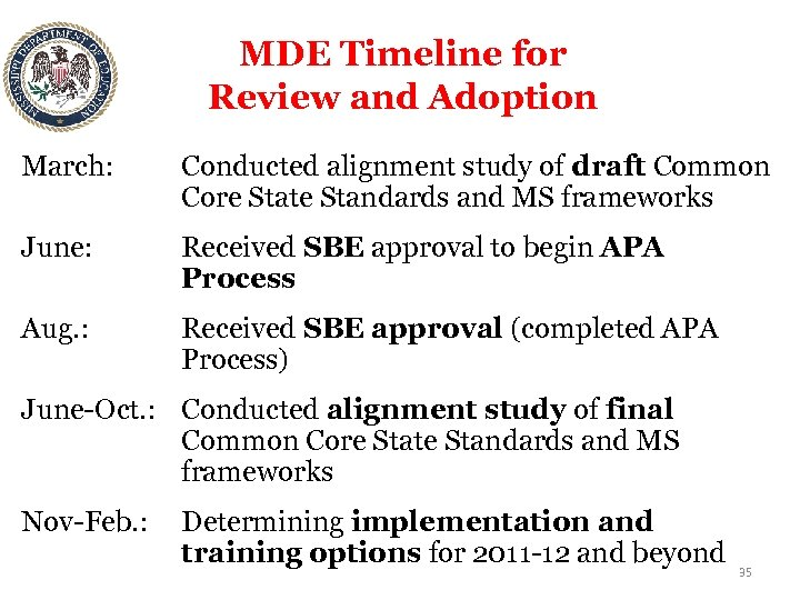 MDE Timeline for Review and Adoption March: Conducted alignment study of draft Common Core