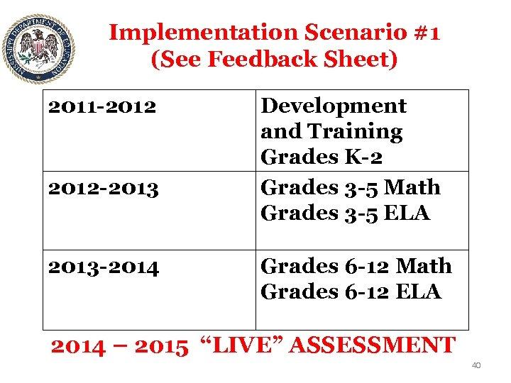 Implementation Scenario #1 (See Feedback Sheet) 2011 -2012 -2013 -2014 Development and Training Grades
