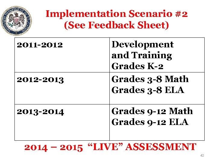 Implementation Scenario #2 (See Feedback Sheet) 2011 -2012 -2013 -2014 Development and Training Grades