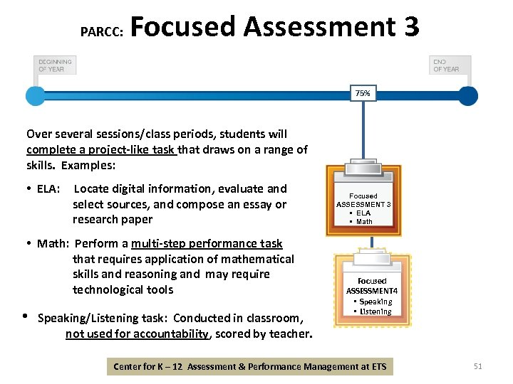 PARCC: Focused Assessment 3 75% Over several sessions/class periods, students will complete a project-like