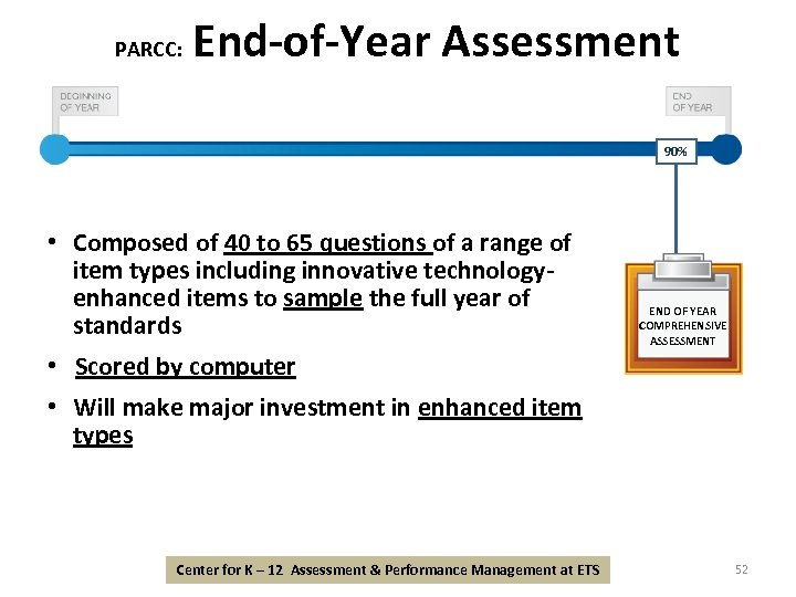 PARCC: End-of-Year Assessment 90% • Composed of 40 to 65 questions of a range