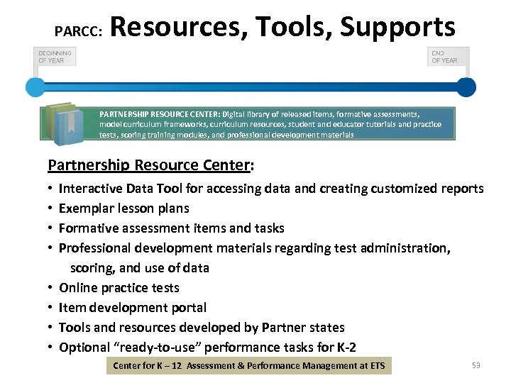 PARCC: Resources, Tools, Supports PARTNERSHIP RESOURCE CENTER: Digital library of released items, formative assessments,