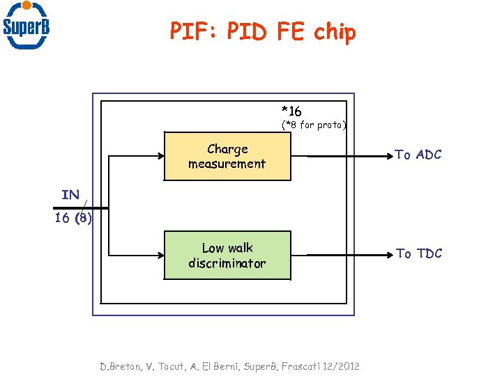 PIF: PID FE chip *16 (*8 for proto) Charge measurement To ADC Low walk