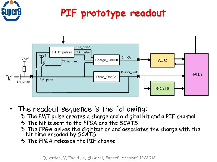 PIF prototype readout ADC FPGA SCATS • The readout sequence is the following: Ä