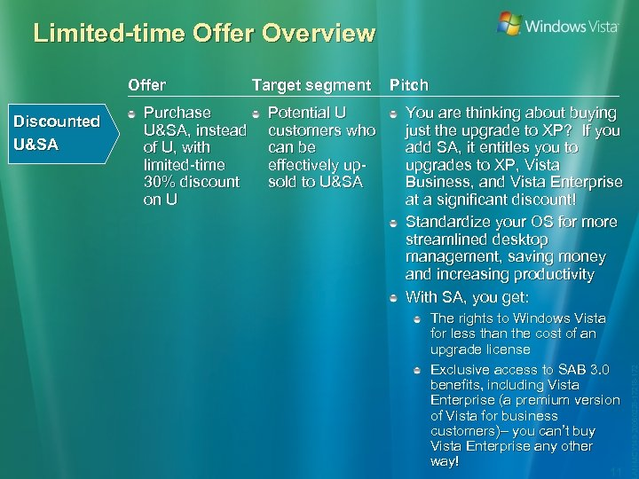 Limited-time Offer Overview Discounted U&SA Target segment Purchase U&SA, instead of U, with limited-time