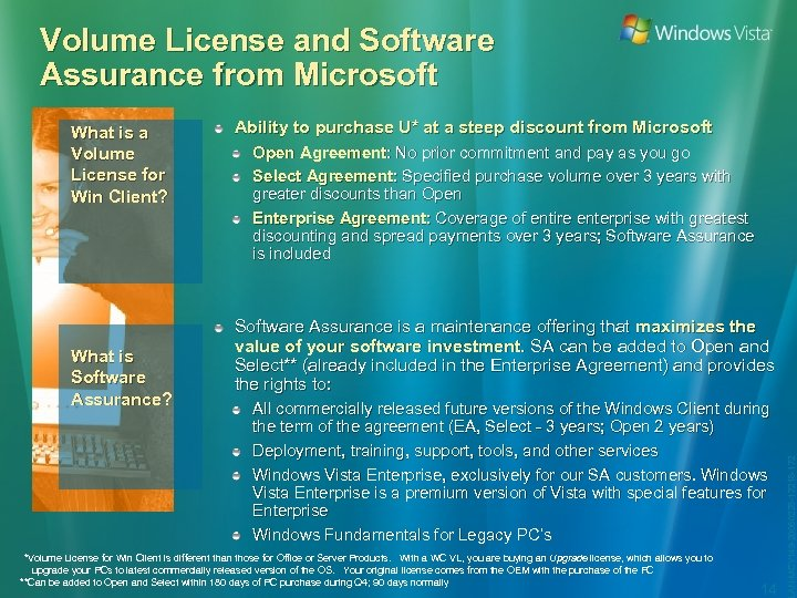Volume License and Software Assurance from Microsoft What is Software Assurance? Ability to purchase
