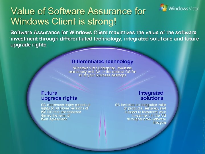 Value of Software Assurance for Windows Client is strong! Software Assurance for Windows Client