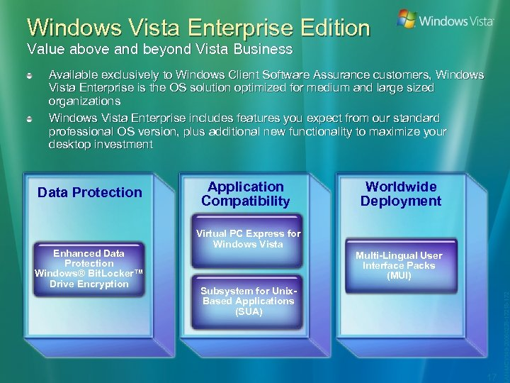 Windows Vista Enterprise Edition Value above and beyond Vista Business Available exclusively to Windows