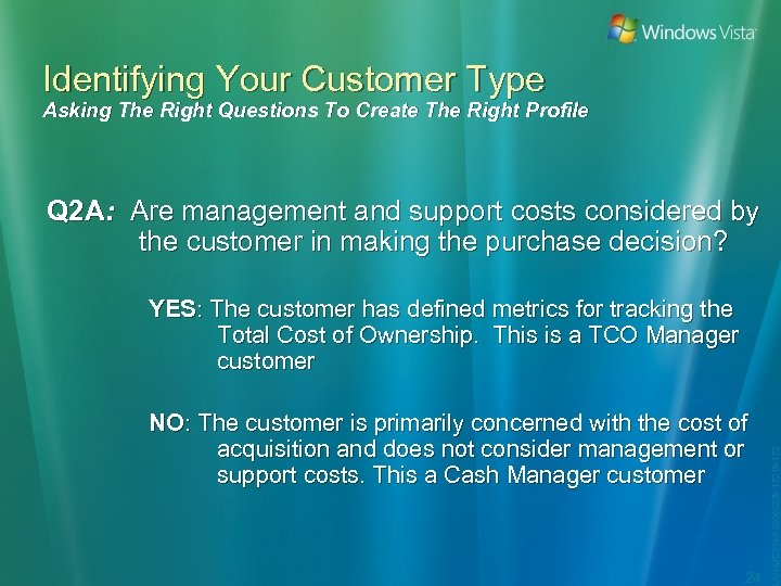 Identifying Your Customer Type Asking The Right Questions To Create The Right Profile Q