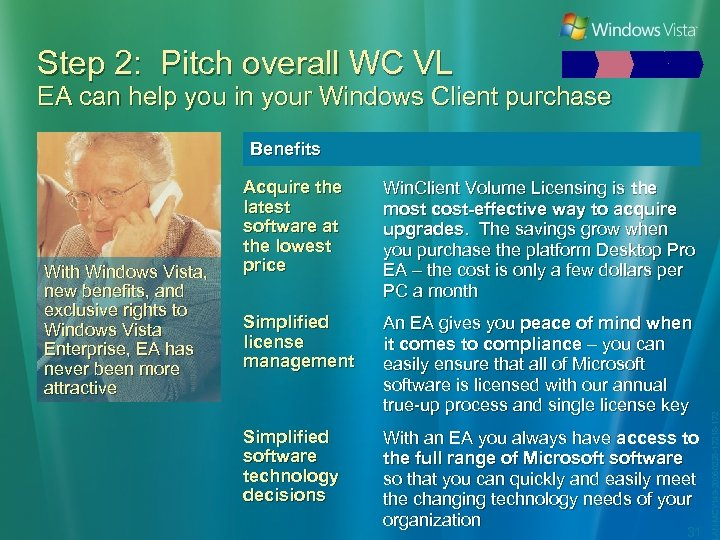 Step 2: Pitch overall WC VL EA can help you in your Windows Client